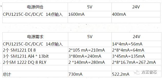 1200_power_caculate.jpg