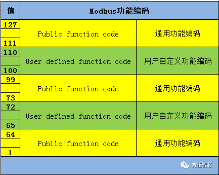modbus_function_code_1.png