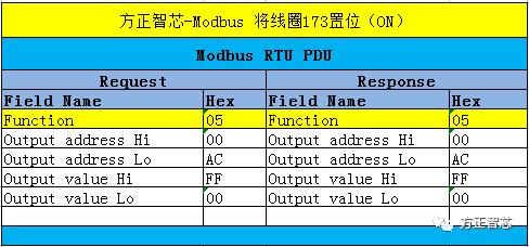 modbus_set_coil.png