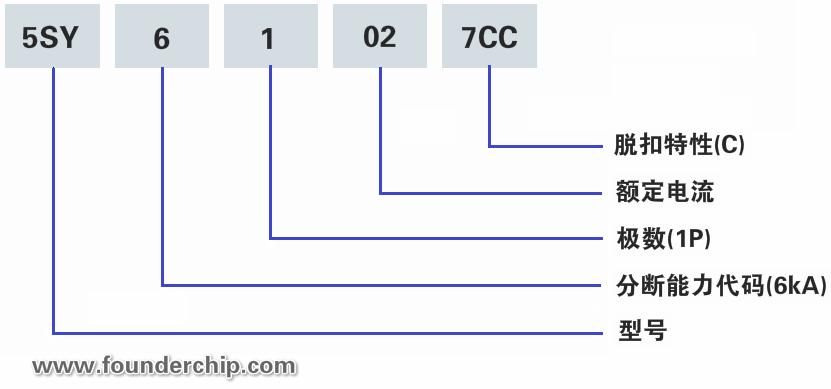 order_number.png