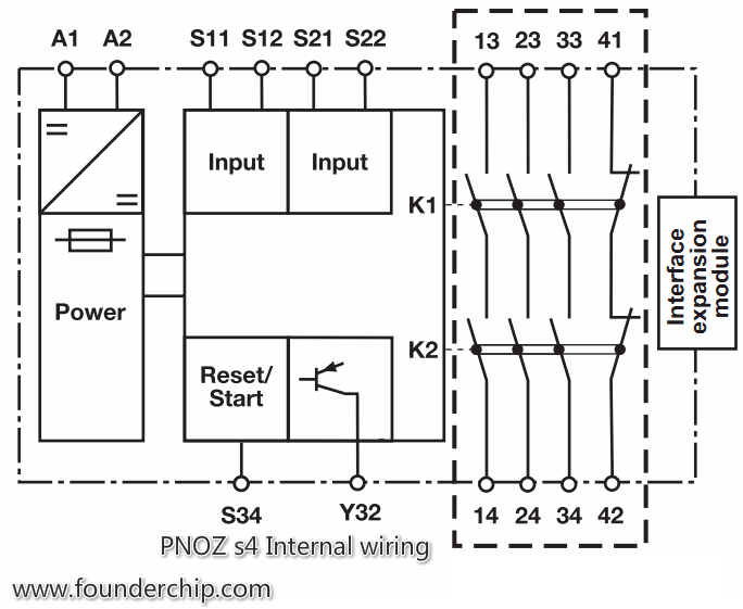 pnoz_s4_internal_wiring.png