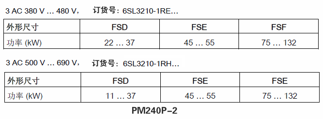PM240P-2.png