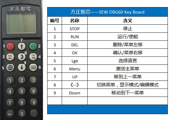 DBG60_Keyboard_Def.png