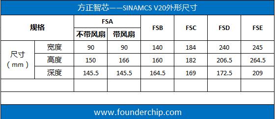V20_Frame_Size.PNG