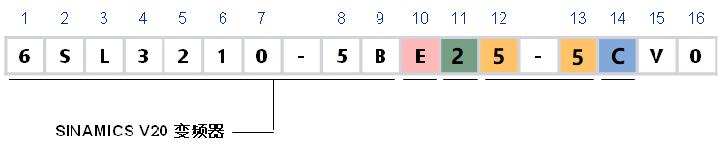 material_number.png