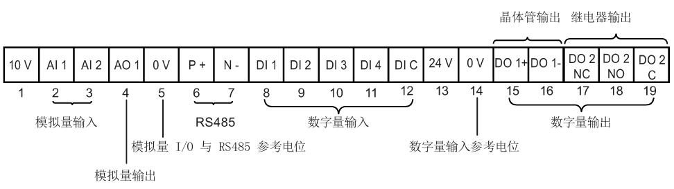 control_terminal.PNG