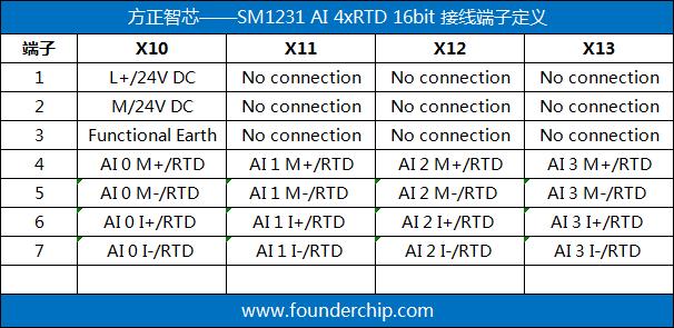 SM1231_4_RTD_Pin_Def.png