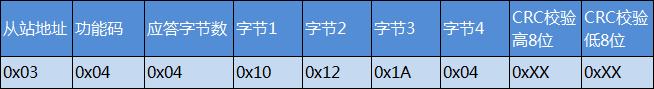 04_response_frame.png/