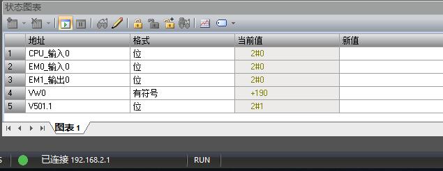 status_chart_modify_2.png