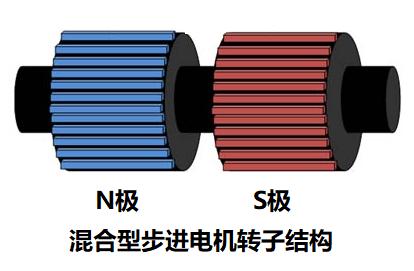 hybrid_motor_rotor.png