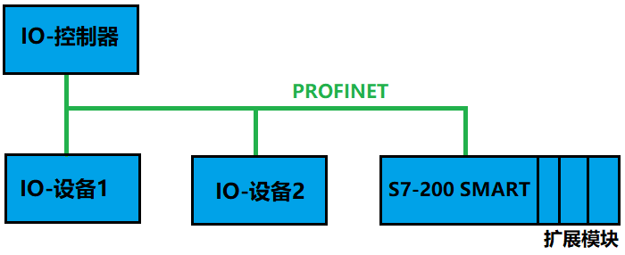 i-device-without-subnet.png