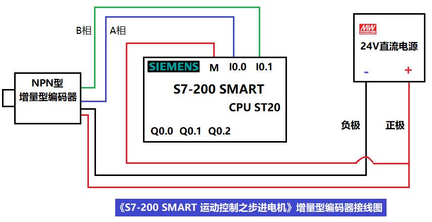 PLC_Encoder_wiring.png