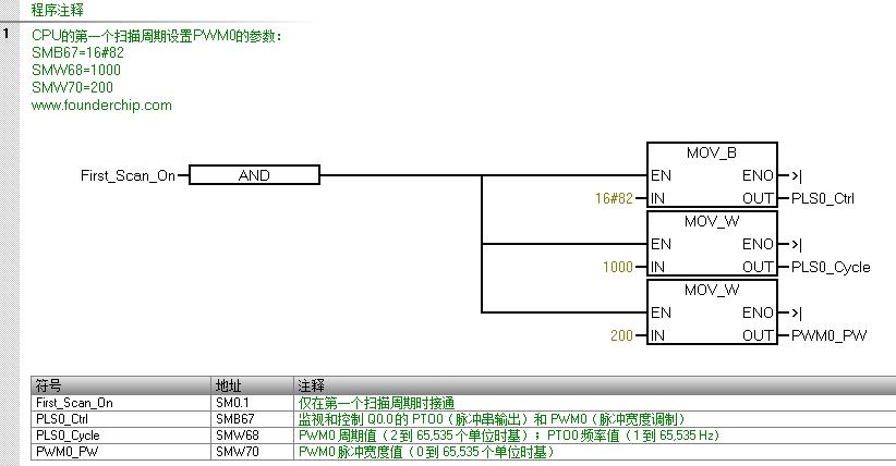 PWM_Code1.png
