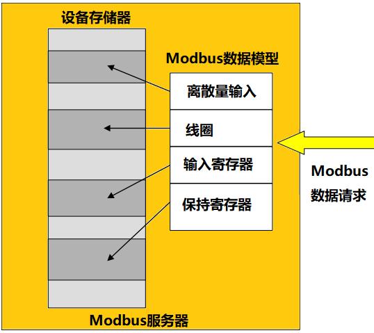 data_model1.png