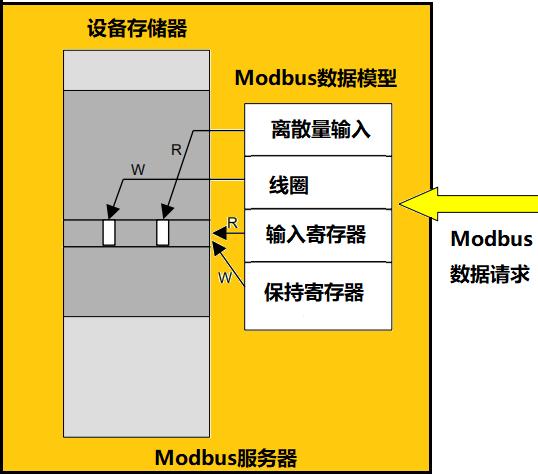 data_model2.png