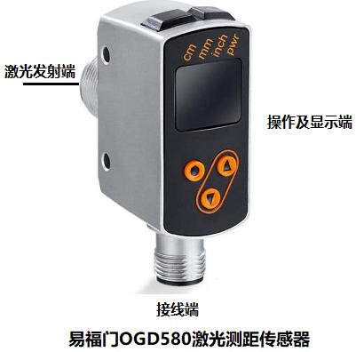 OGD580-显示.png