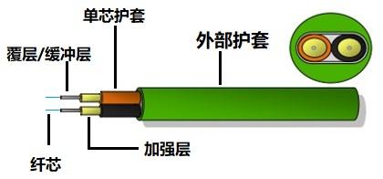 optical fiber.jpg