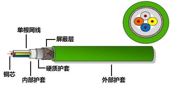PROFINET-cable.jpg