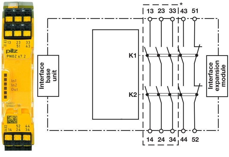 PNOZ s7.2.jpg