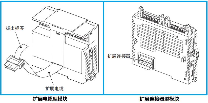 扩展电缆型-扩展连接器型.png