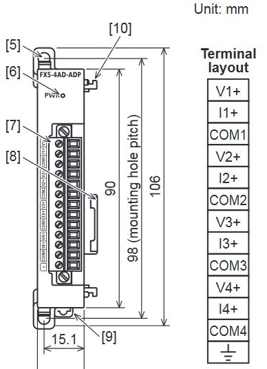 FX5-4AD-ADP端子定义.png
