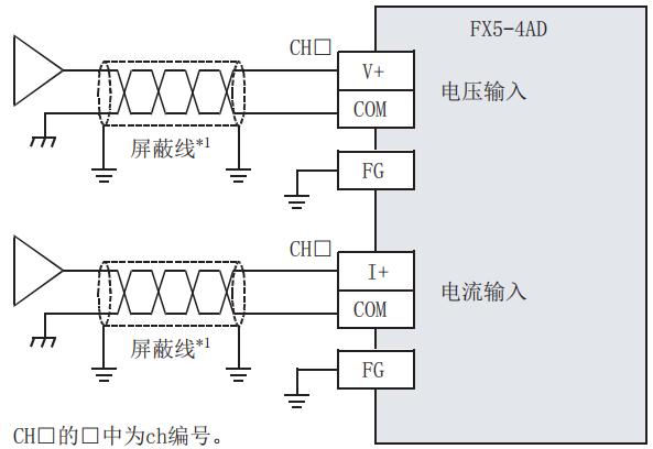 FX5-4AD接线原理图.png